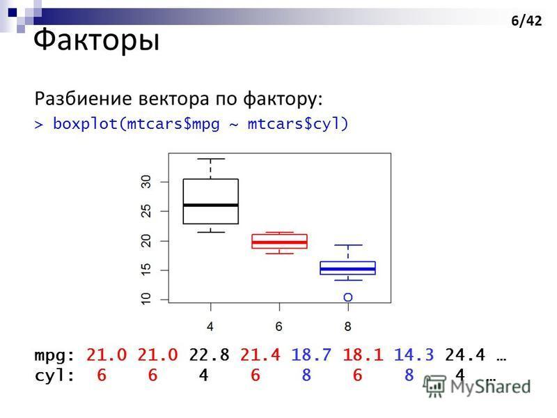 Факторы Разбиение вектора по фактору: > boxplot(mtcars$mpg ~ mtcars$cyl) mpg: 21.0 21.0 22.8 21.4 18.7 18.1 14.3 24.4 … cyl: 6 6 4 6 8 6 8 4 … 6/42