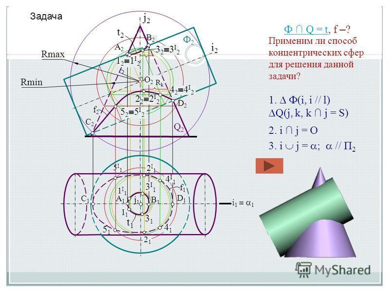 Ф2Ф2 Q2Q2 Ф Q = tФ Q = t, f – ? t2t2 f2f2 f1f1 t1t1 A2A2 C2C2 D2D2 D1D1 B1B1 A1A1 3131 1I11I1 1 5151 Rmin Rmax i2i2 j2j2 i 1 1 j1j1 1 2 1 I 2 3 2 3 I 2 1. Ф(i, i // l) Q(j, k, k j = S) 2. i j = О 3. i j = ; // П 2 О2О2 RkRk B2B2 2 2 2 I 2 4 2 4 I 2 5