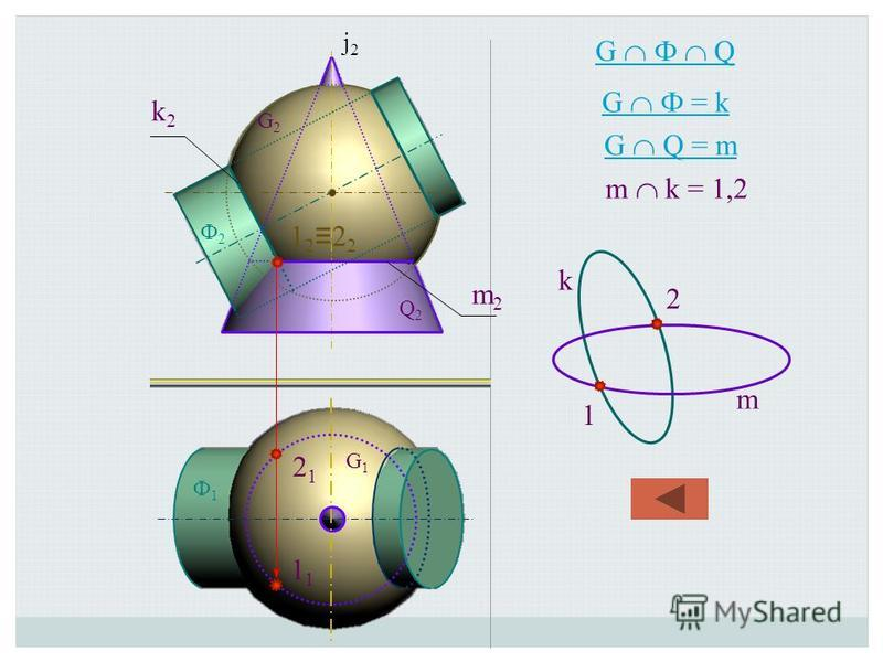 Ф2Ф2 Q2Q2 j2j2 G2G2 G Ф = k G Q = m m k = 1,2 k m 1 2 2121 1 1 2 2 2 k2k2 m2m2 Ф1Ф1 G1G1 G Ф Q