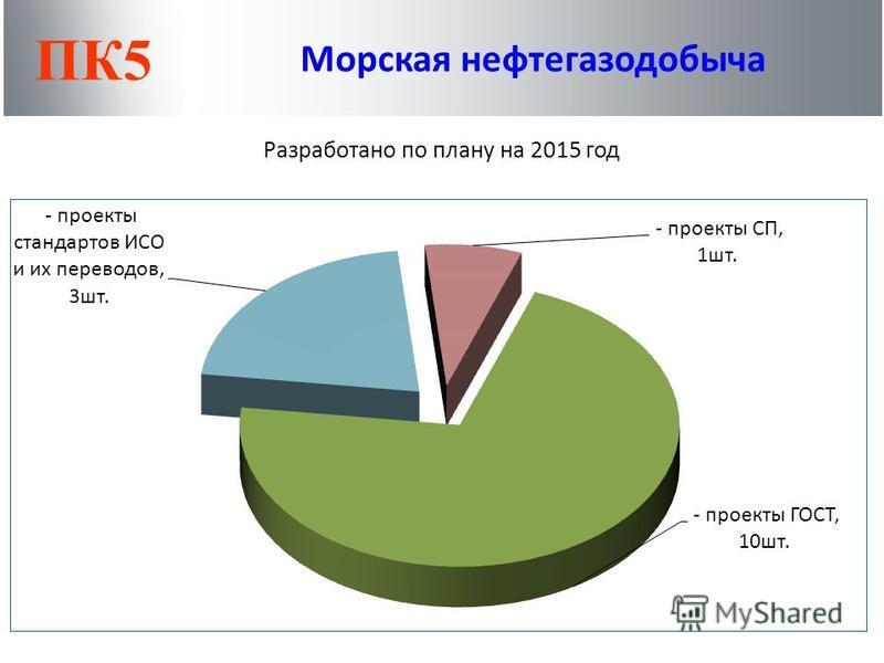 ПК5 Морская нефтегазодобыча Разработано по плану на 2015 год