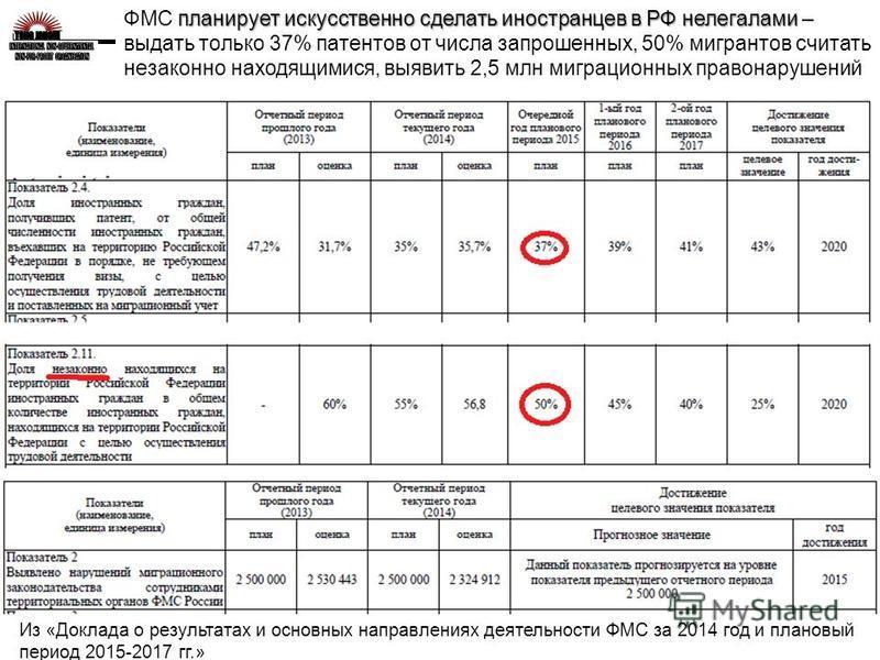 планирует искусственно сделать иностранцев в РФ нелегалами ФМС планирует искусственно сделать иностранцев в РФ нелегалами – выдать только 37% патентов от числа запрошенных, 50% мигрантов считать незаконно находящимися, выявить 2,5 млн миграционных пр