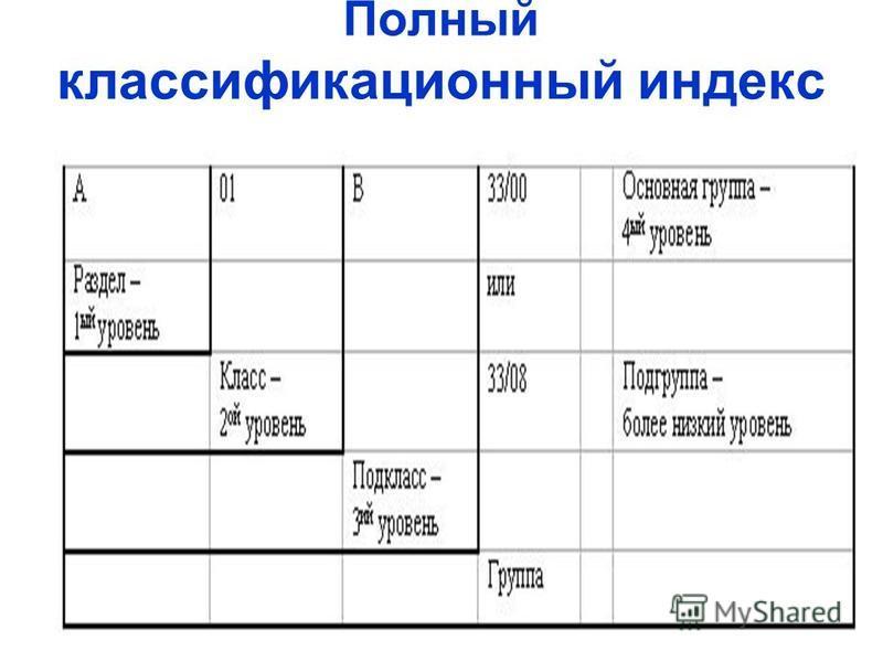Полный классификационный индекс