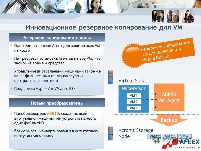 ABR10 VM Agent Инновационное резервное копирование для VM Резервное копирование с хоста Один единственный Агент для защиты всех VM на хосте Не требуется установка Агентов на все VM, что экономит время и средства Управление виртуальными машинами такое