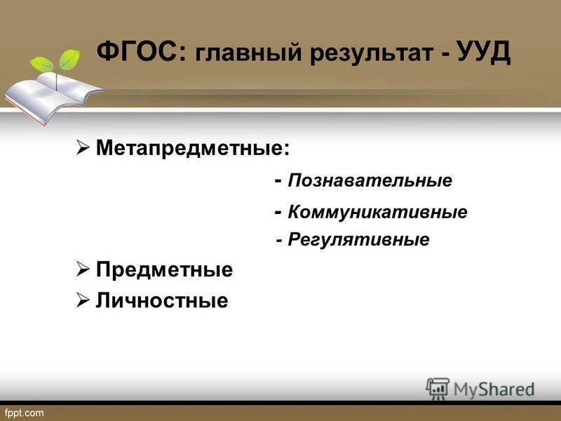 ФГОС: главный результат - УУД Метапредметные: - Познавательные - Коммуникативные - Регулятивные Предметные Личностные