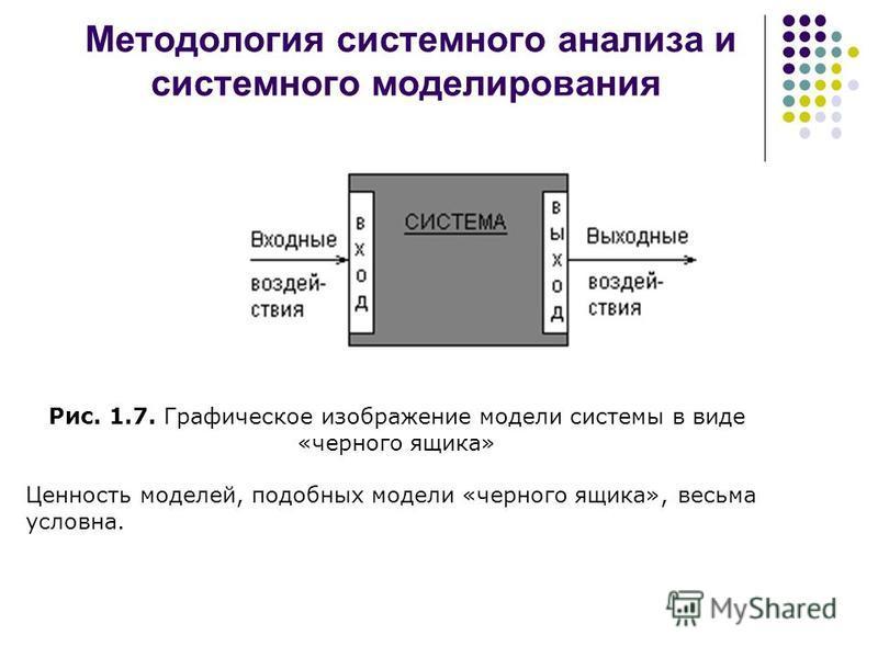 Методология системного анализа и системного моделирования Рис. 1.7. Графическое изображение модели системы в виде «черного ящика» Ценность моделей, подобных модели «черного ящика», весьма условна.