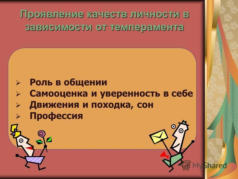 Проявление качеств личности в зависимости от темперамента Роль в общении Самооценка и уверенность в себе Движения и походка, сон Профессия