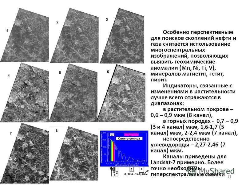 Аэрокосмос 15 Милосердова Л.В.11 Особенно перспективным для поисков скоплений нефти и газа считается использование многоспектральных изображений, позволяющих выявить геохимические аномалии (Mn, Ni, Ti, V), минералов магнетит, гетит, пирит. Индикаторы
