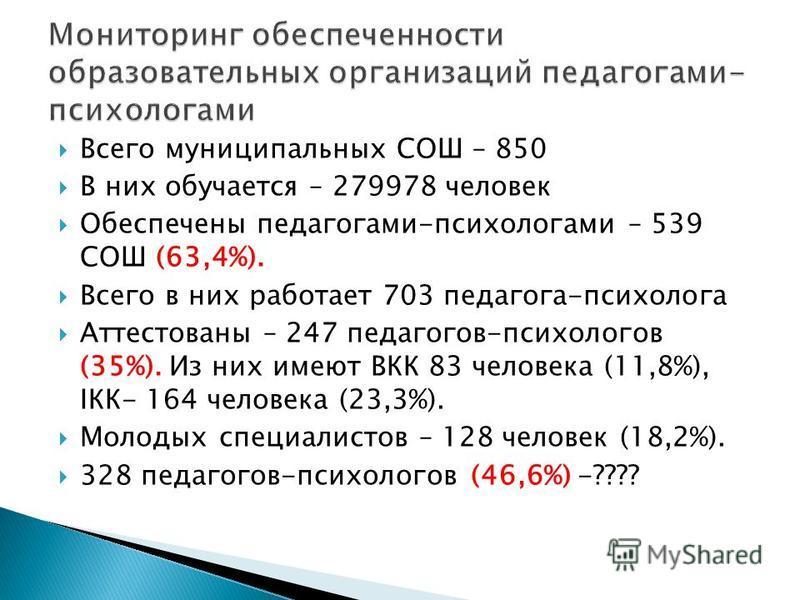 Всего муниципальных СОШ – 850 В них обучается – 279978 человек Обеспечены педагогами-психологами – 539 СОШ (63,4%). Всего в них работает 703 педагога-психолога Аттестованы – 247 педагогов-психологов (35%). Из них имеют ВКК 83 человека (11,8%), IКК- 1