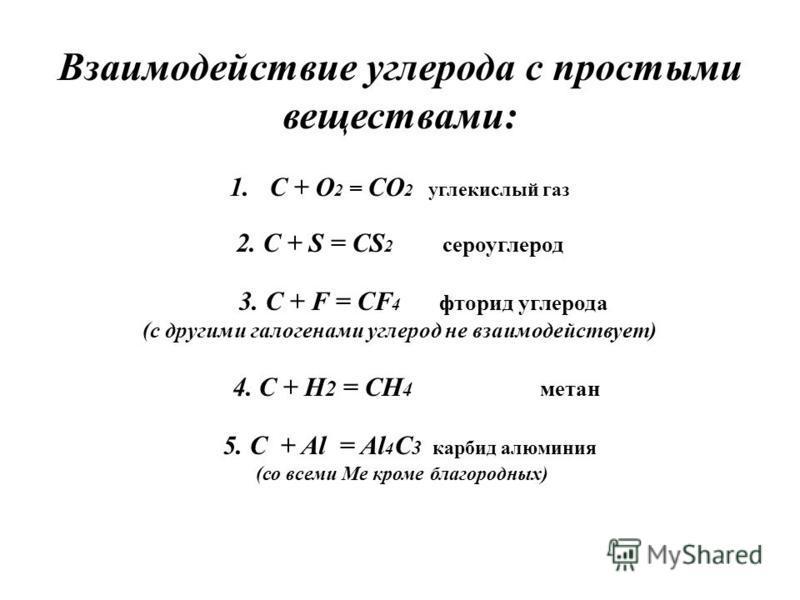 Взаимодействие углерода с простыми веществами: 1. C + O 2 = CO 2 углекислый газ 2. C + S = CS 2 сероуглерод 3. С + F = CF 4 фторид углерода (с другими галогенами углерод не взаимодействует) 4. C + H 2 = CH 4 метан 5. С + Al = Al 4 С 3 карбид алюминия