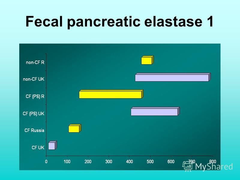 16 Fecal pancreatic elastase 1