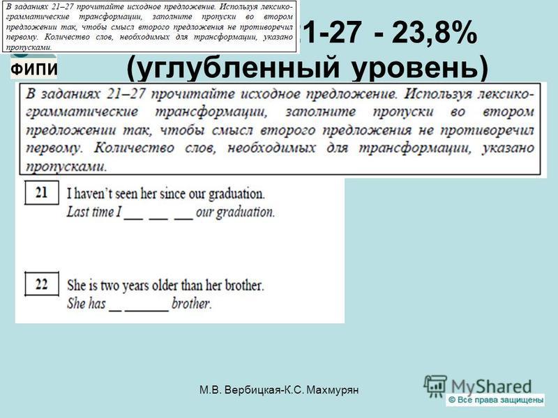 М.В. Вербицкая-К.С. Махмурян Задания 21-27 - 23,8% (углубленный уровень)