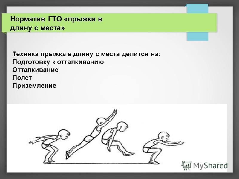 Норматив ГТО «прыжки в длину с места» l Техника прыжка в длину с места делится на: l Подготовку к отталкиванию l Отталкивание l Полет l Приземление