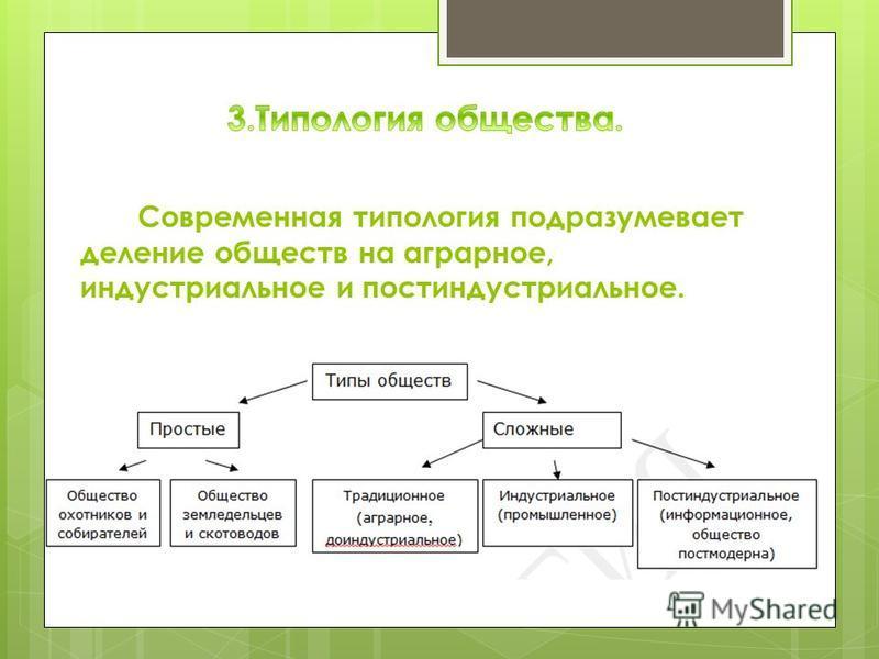 Современная типология подразумевает деление обществ на аграрное, индустриальное и постиндустриальное.