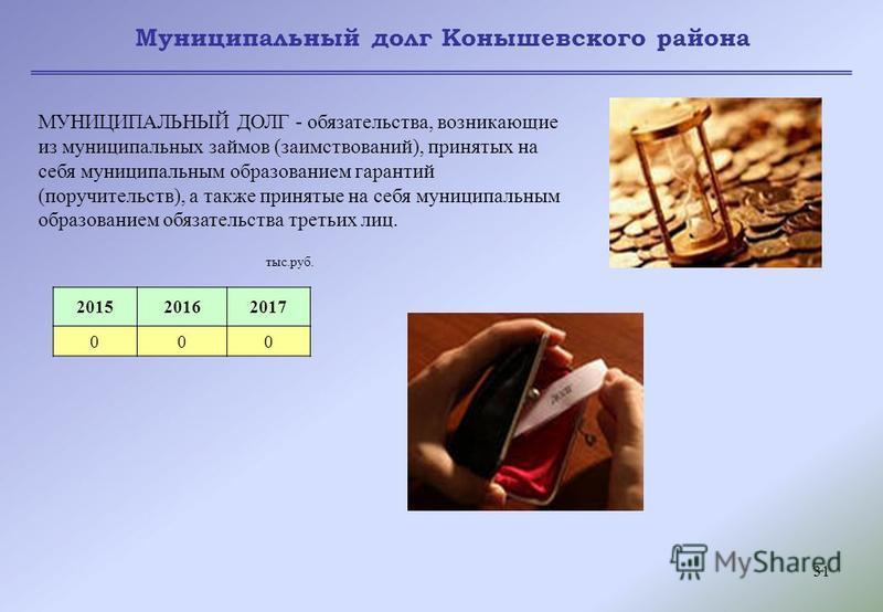 31 Муниципальный долг Конышевского района 201520162017 000 МУНИЦИПАЛЬНЫЙ ДОЛГ - обязательства, возникающие из муниципальных займов (заимствований), принятых на себя муниципальным образованием гарантий (поручительств), а также принятые на себя муницип