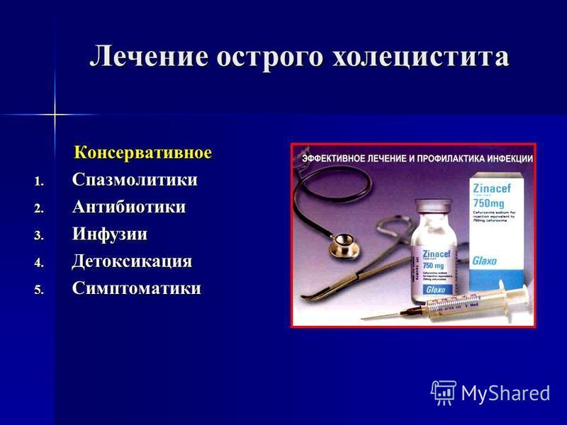 Лечение острого холецистита Консервативное 1. Спазмолитики 2. Антибиотики 3. Инфузии 4. Детоксикация 5. Симптоматики