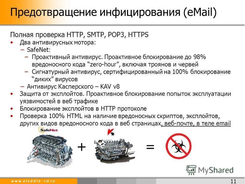 w w w. a l a d d i n – r d. r u Полная проверка HTTP, SMTP, POP3, HTTPS Два антивирусных мотора: SafeNet: –Проактивный антивирус. Проактивное блокирование до 98% вредоносного кода zero-hour, включая троянов и червей –Сигнатурный антивирус, сертифицир