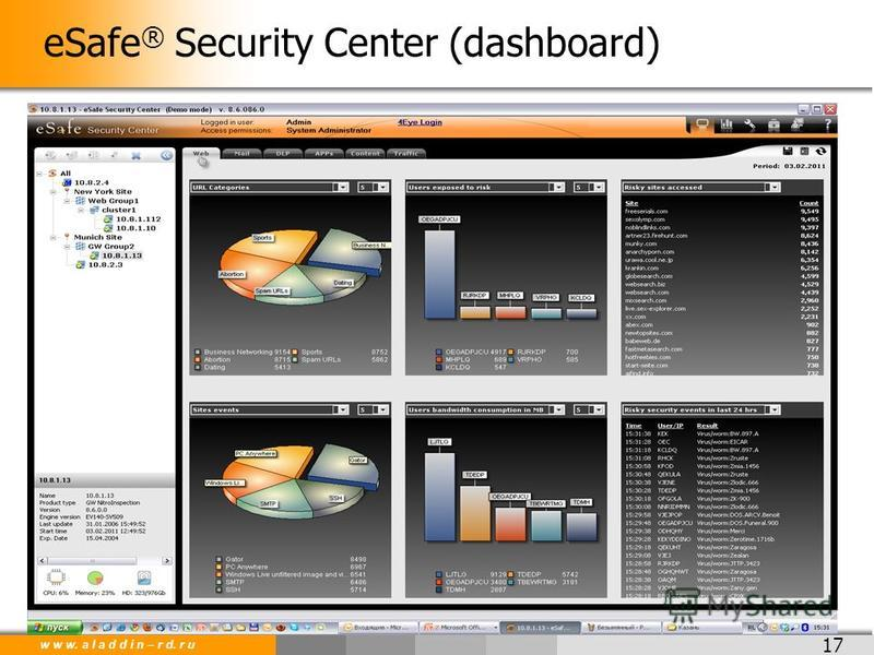 w w w. a l a d d i n – r d. r u 17 eSafe ® Security Center (dashboard)