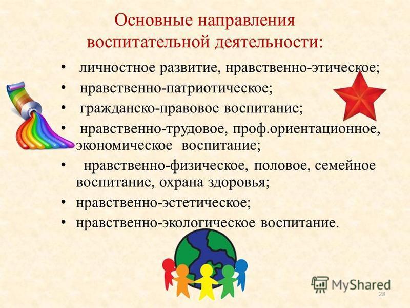 Основные направления воспитательной деятельности: личностное развитие, нравственно-этическое; нравственно-патриотическое; гражданско-правовое воспитание; нравственно-трудовое, проф.ориентационное, экономическое воспитание; нравственно-физическое, пол