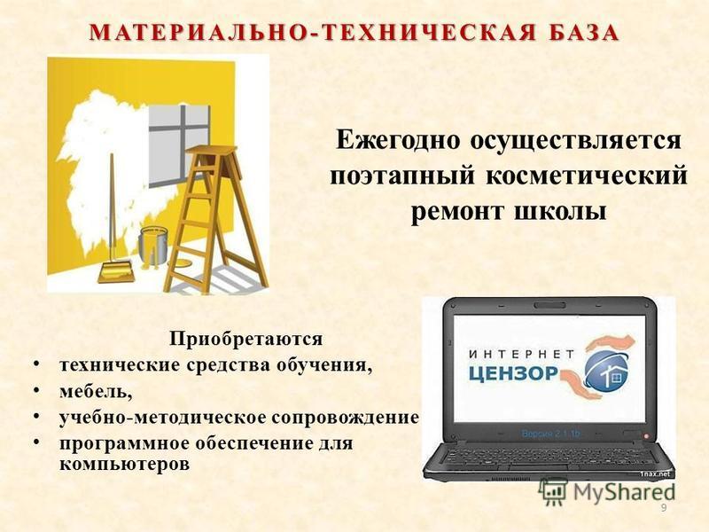 МАТЕРИАЛЬНО-ТЕХНИЧЕСКАЯ БАЗА Ежегодно осуществляется поэтапный косметический ремонт школы 9 Приобретаются технические средства обучения, мебель, учебно-методическое сопровождение программное обеспечение для компьютеров