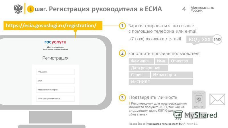 4 https://esia.gosuslugi.ru/registration/ Зарегистрироваться по ссылке с помощью телефона или e-mail 1 2 +7 (ххх) ххх-хх-хх / e-mail КОД: ХХХ SMS Заполнить профиль пользователя Фамилия ИмяОтчество Дата рождения Серия паспорта СНИЛС Подтвердить личнос