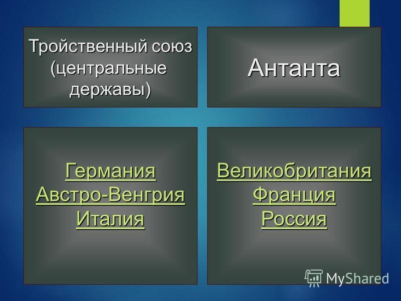 Тройственный союз (центральные державы)Антанта Германия Австро-Венгрия Италия Великобритания Франция Россия