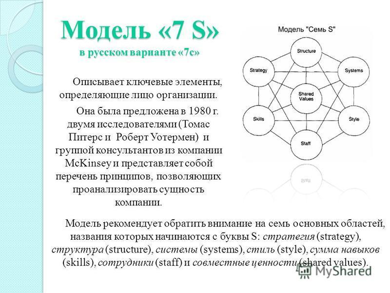 Модель «7 S» в русском варианте «7 с» Описывает ключевые элементы, определяющие лицо организации. Она была предложена в 1980 г. двумя исследователями (Томас Питерс и Роберт Уотермен) и группой консультантов из компании McKinsey и представляет собой п