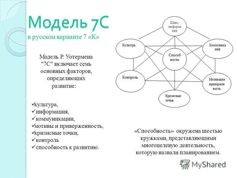 Модель 7 С в русском варианте 7 «К» Модель Р. Уотермена