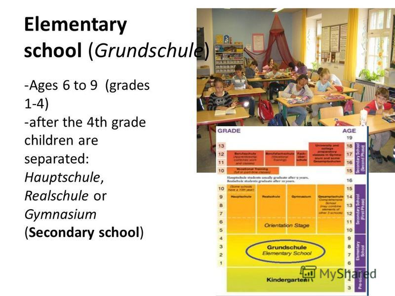 Elementary school (Grundschule) -Ages 6 to 9 (grades 1-4) -after the 4th grade children are separated: Hauptschule, Realschule or Gymnasium (Secondary school)