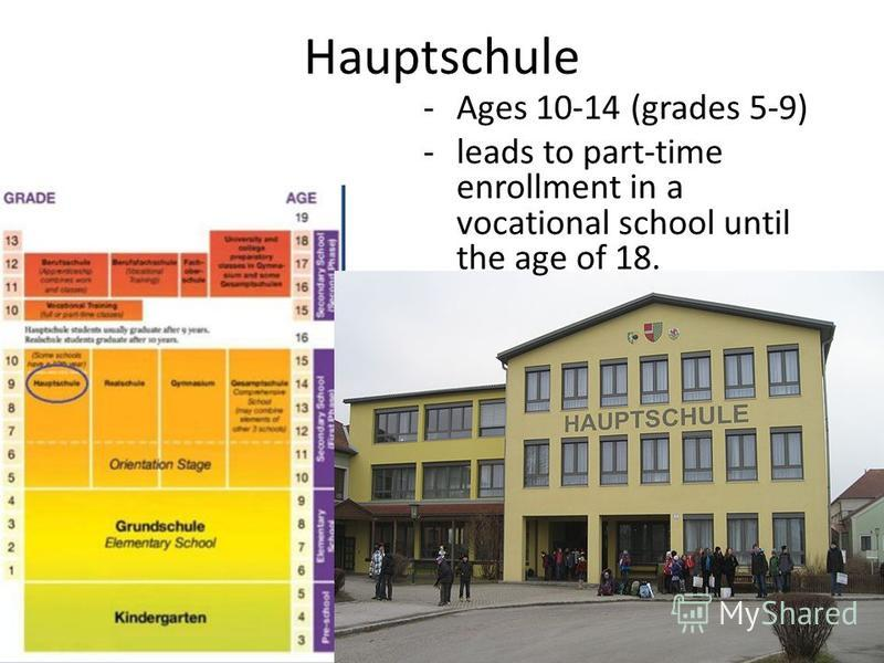 Hauptschule -Ages 10-14 (grades 5-9) -leads to part-time enrollment in a vocational school until the age of 18.