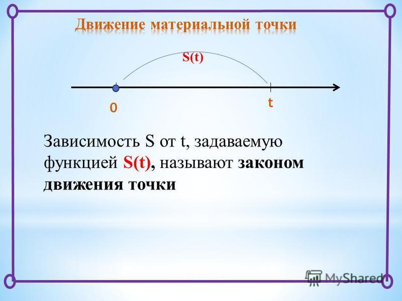 t S(t) Зависимость S от t, задаваемую функцией S(t), называют законом движения точки 0