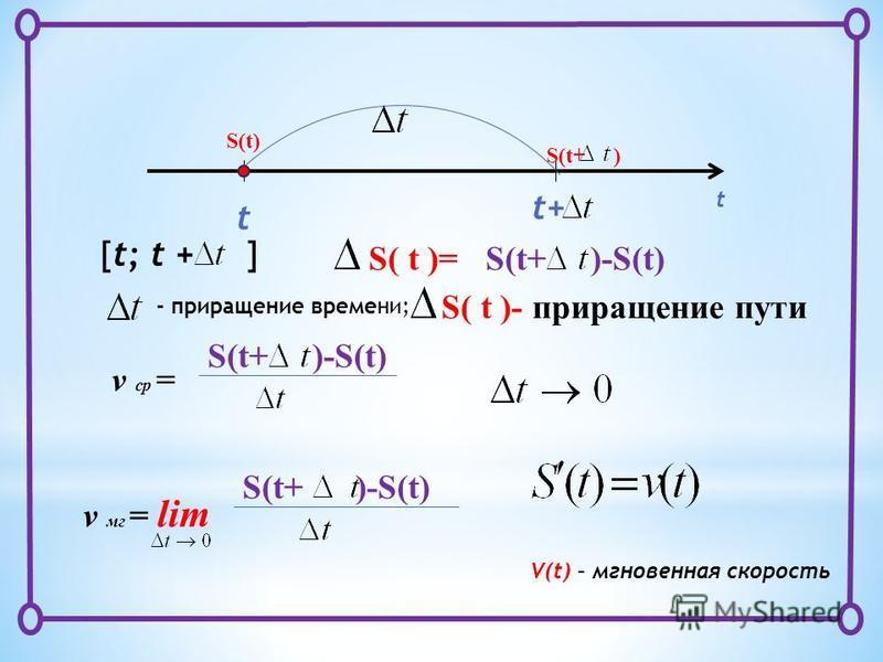 t t t+ [t; t + ] S(t) S(t+ ) v ср = S(t+ )-S(t) v мг = lim S(t+ )-S(t) V(t) – мгновенная скорость S(t+ )-S(t) S( t )= - приращение времени; S( t )- приращение пути