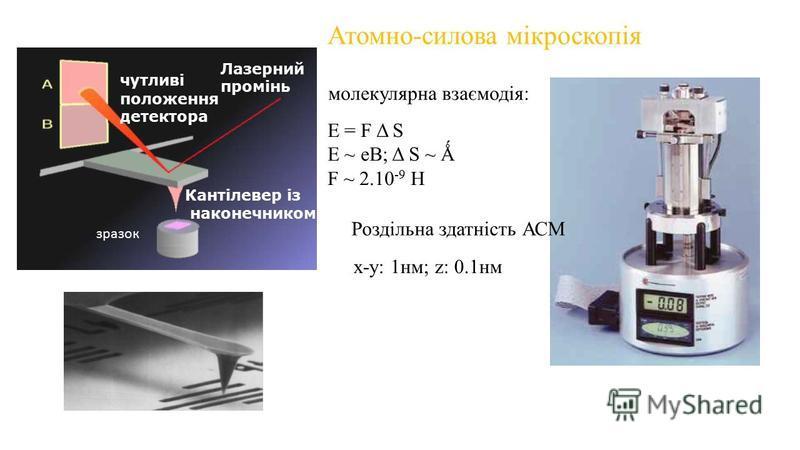Атомно-силова мікроскопія молекулярна взаємодія: Е = F Δ S Е ~ еВ; Δ S ~ Ǻ F ~ 2.10 -9 Н Роздільна здатність АСМ Лазерний промінь чутливі положення детектора Кантілевер із наконечником зразок x-y: 1нм; z: 0.1нм