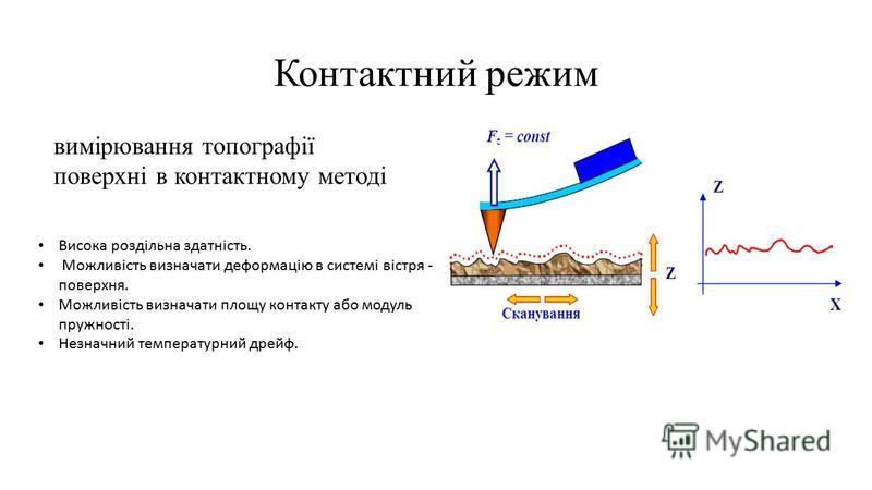 Контактний режим вимірювання топографії поверхні в контактному методі Висока роздільна здатність. Можливість визначати деформацію в системі вістря - поверхня. Можливість визначати площу контакту або модуль пружності. Незначний температурний дрейф.