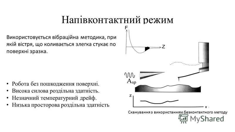 Напівконтактний режим Сканування з використанням безконтактного методу Використовується вібраційна методика, при якій вістря, що коливається злегка стукає по поверхні зразка. Робота без пошкодження поверхні. Висока силова роздільна здатність. Незначн