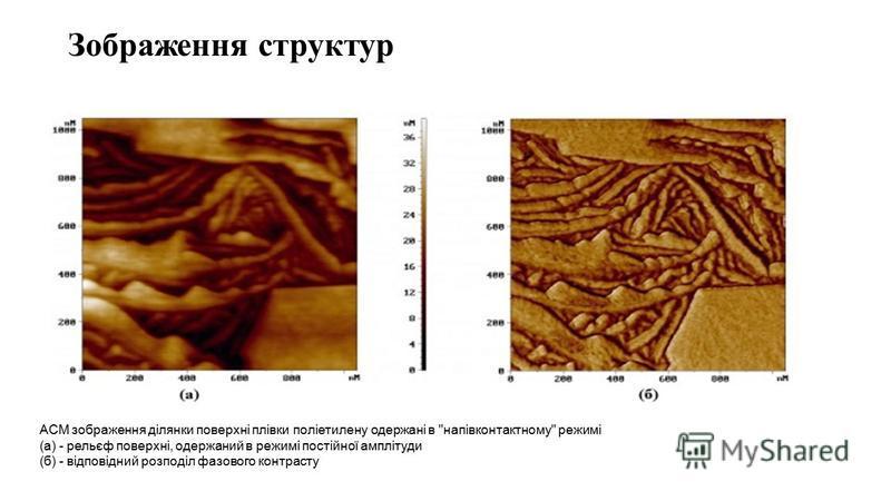 Зображення структур АСМ зображення ділянки поверхні плівки поліетилену одержані в напівконтактному режимі (а) - рельєф поверхні, одержаний в режимі постійної амплітуди (б) - відповідний розподіл фазового контрасту