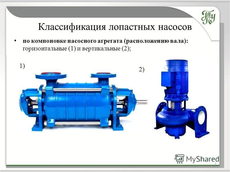 Классификация лопастных насосов по компоновке насосного агрегата (расположению вала): горизонтальные (1) и вертикальные (2); 7 1) 2)