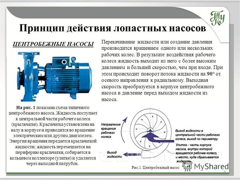Принцип действия лопастных насосов 8 Перекачивание жидкости или создание давления производится вращением одного или нескольких рабочих колес. В результате воздействия рабочего колеса жидкость выходит из него с более высоким давлением и большей скорос