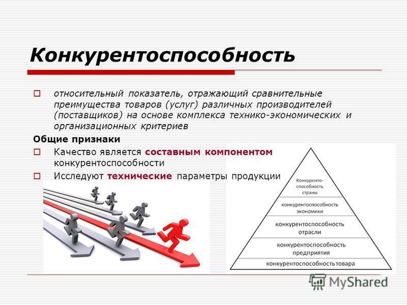 Конкурентоспособность относительный показатель, отражающий сравнительные преимущества товаров (услуг) различных производителей (поставщиков) на основе комплекса технико-экономических и организационных критериев Общие признаки Качество является состав