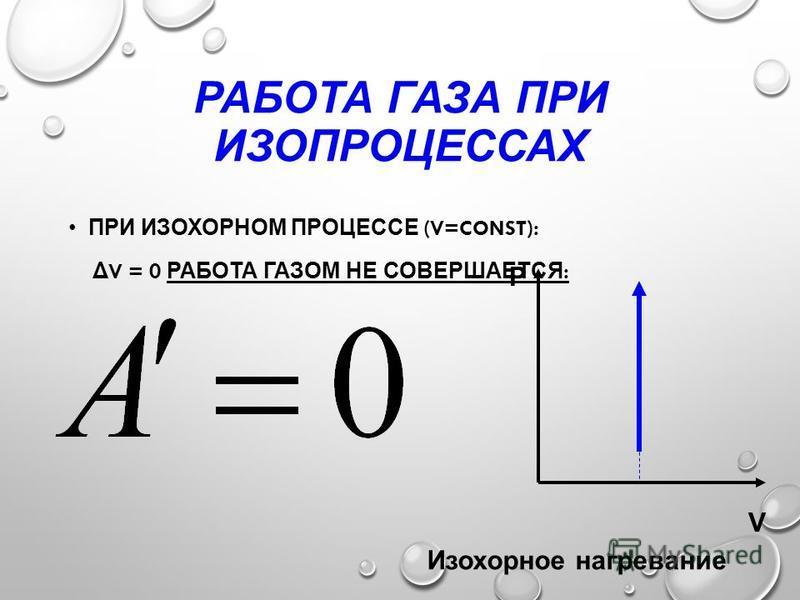РАБОТА ГАЗА ПРИ ИЗОПРОЦЕССАХ ПРИ ИЗОХОРНОМ ПРОЦЕССЕ (V=CONST): Δ V = 0 РАБОТА ГАЗОМ НЕ СОВЕРШАЕТСЯ : P V Изохорное нагревание