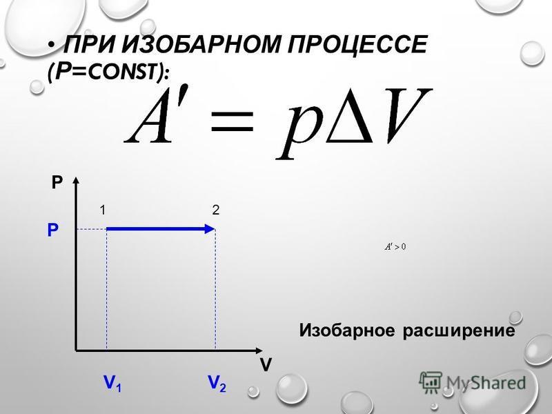 ПРИ ИЗОБАРНОМ ПРОЦЕССЕ ( Р =CONST): P V V1V1 V2V2 P Изобарное расширение 12