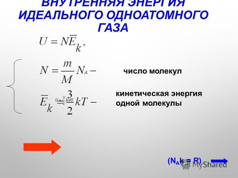 ВНУТРЕННЯЯ ЭНЕРГИЯ ИДЕАЛЬНОГО ОДНОАТОМНОГО ГАЗА число молекул кинетическая энергия одной молекулы (N A k = R)