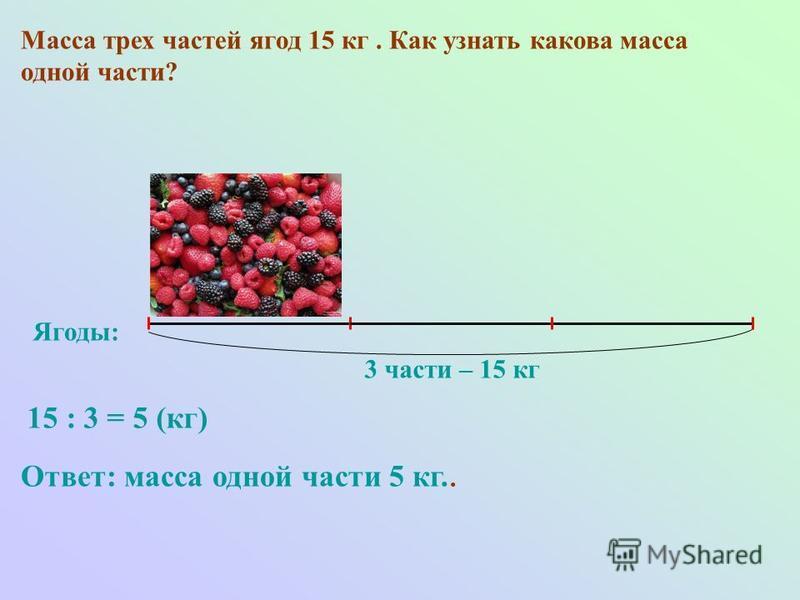 Ягоды: 3 части – 15 кг Масса трех частей ягод 15 кг. Как узнать какова масса одной части? 15 : 3 = 5 (кг) Ответ: масса одной части 5 кг..