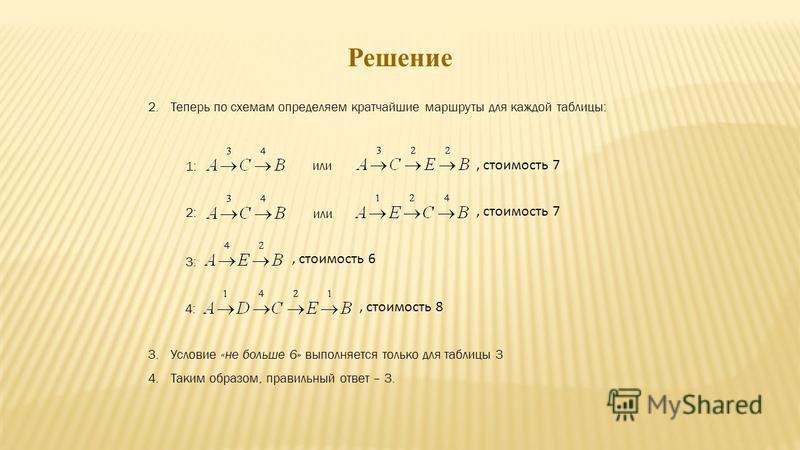Решение 2. Теперь по схемам определяем кратчайшие маршруты для каждой таблицы: 1: или, стоимость 7 или 2:, стоимость 7 3: 4:, стоимость 6 3. Условие «не больше 6» выполняется только для таблицы 3 4. Таким образом, правильный ответ – 3., стоимость 8