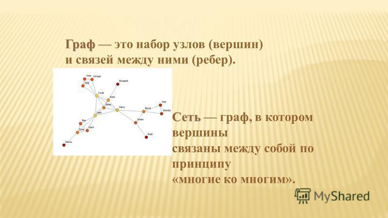 Граф Граф это набор узлов (вершин) и связей между ними (ребер). Сеть Сеть граф, в котором вершины связаны между собой по принципу «многие ко многим».