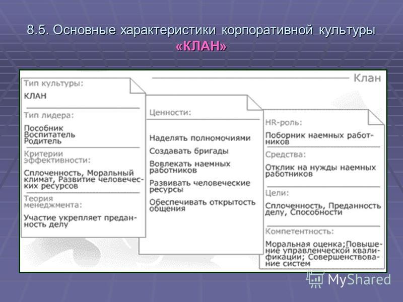 8.5. Основные характеристики корпоративной культуры «КЛАН»