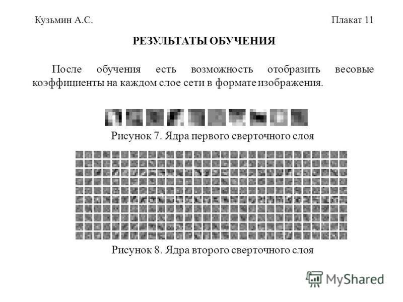 РЕЗУЛЬТАТЫ ОБУЧЕНИЯ После обучения есть возможность отобразить весовые коэффициенты на каждом слое сети в формате изображения. Рисунок 7. Ядра первого сверточного слоя Рисунок 8. Ядра второго сверточного слоя Кузьмин А.С.Плакат 11