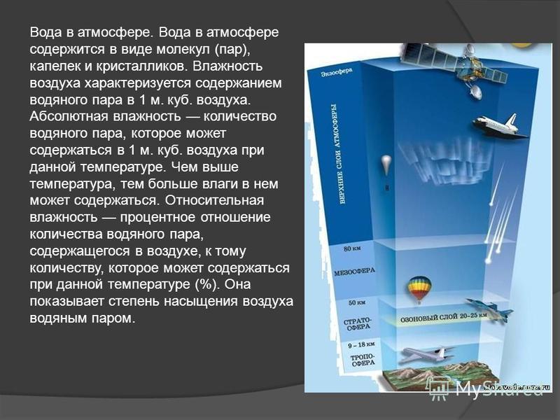Вода в атмосфере. Вода в атмосфере содержится в виде молекул (пар), капелек и кристалликов. Влажность воздуха характеризуется содержанием водяного пара в 1 м. куб. воздуха. Абсолютная влажность количество водяного пара, которое может содержаться в 1