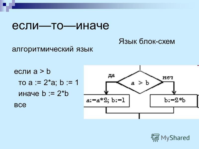если тоиначе алгоритмический язык если a > b то a := 2*a; b := 1 иначе b := 2*b все Язык блок-схем