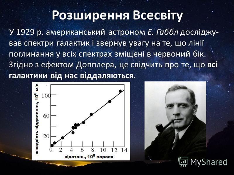 Розширення Всесвіту У 1929 р. американський астроном Е. Габбл досліджу- вав спектри галактик і звернув увагу на те, що лінії поглинання у всіх спектрах зміщені в червоний бік. Згідно з ефектом Допплера, це свідчить про те, що всі галактики від нас ві