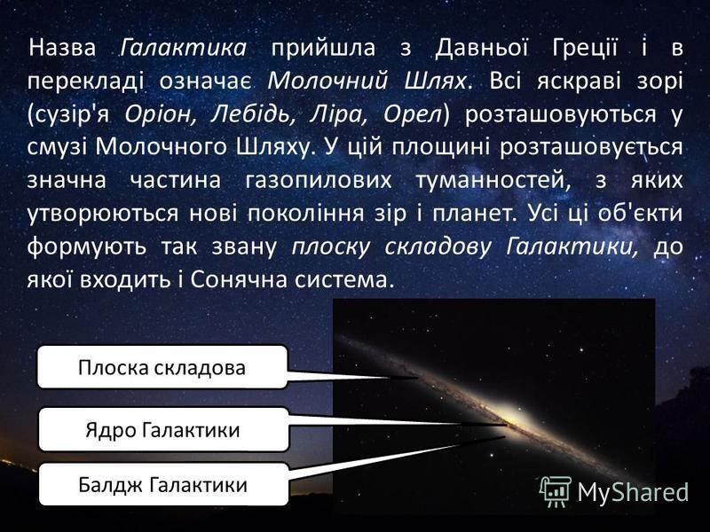 Назва Галактика прийшла з Давньої Греції і в перекладі означає Молочний Шлях. Всі яскраві зорі (сузір'я Оріон, Лебідь, Ліра, Орел) розташовуються у смузі Молочного Шляху. У цій площині розташовується значна частина газопилових туманностей, з яких утв